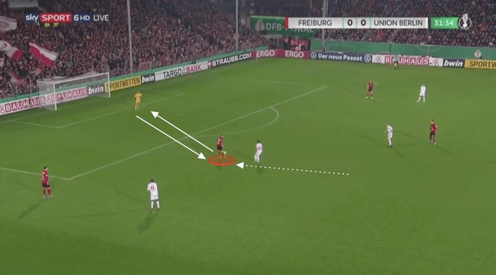 Janik Haberer 2019/20-scout report - tactical analysis tactics