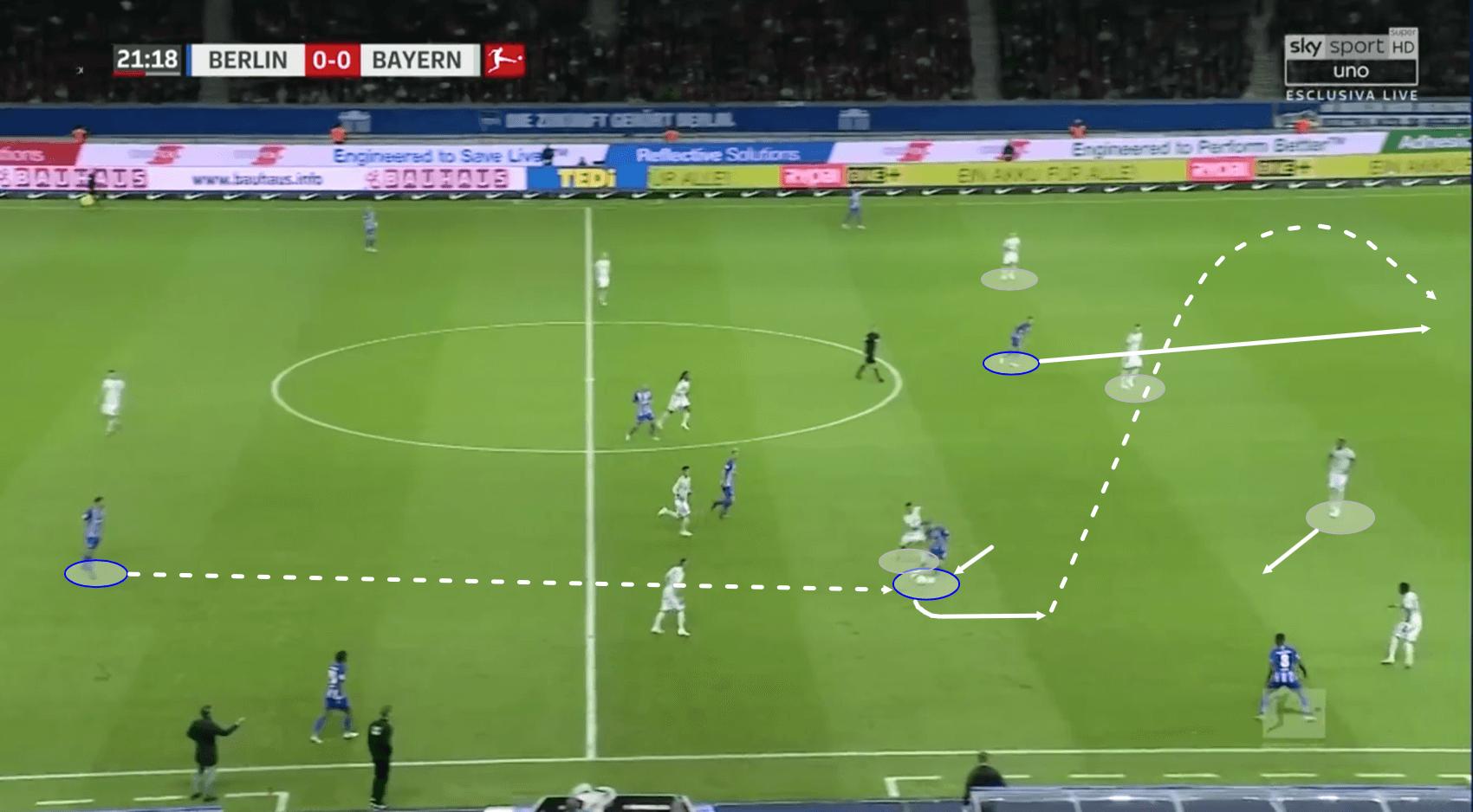 Ondrej Duda 2019/20 – scout report - tactical analysis tactics