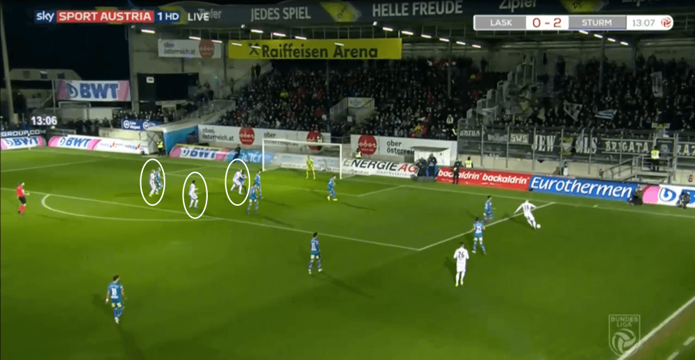 LASK Linz 2019/20: The first real challengers for RB Salzburg in years? - scout report - tactical analysis tactics