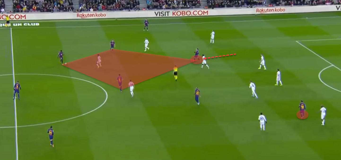 La Liga 2019/20: Barcelona vs Granada - tactical analysis tactics