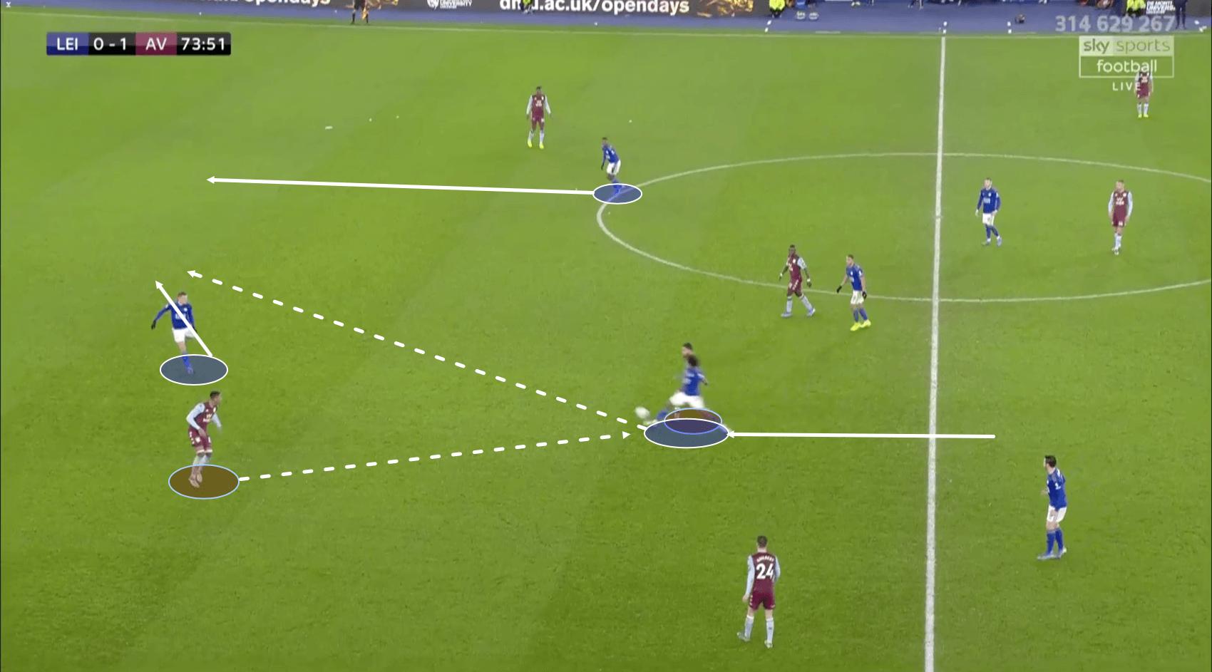 English League Cup 2019/20: Leicester City vs. Aston Villa – tactical analysis tactics