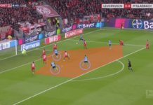 Bayer Leverkusen 2019/20: What Leverkusen lack to become a true Bundesliga top side - scout report tactics