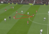 Premier League 2019/20: Liverpool vs Manchester United – Tactical Preview tactics