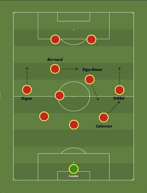 Carlo Ancelotti: The Everton Azzurri - tactical analysis tactics