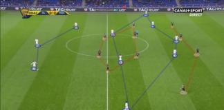 Coupe de la ligue 2019/20: Lyon vs Brest - tactical analysis tactics