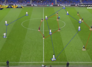 Coupe de la ligue 2019/20: Lyon vs Brest - tactical analysis tactics