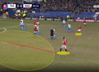 FA Cup 2019/20: Tranmere Rovers vs Manchester United - tactical analysis tactics