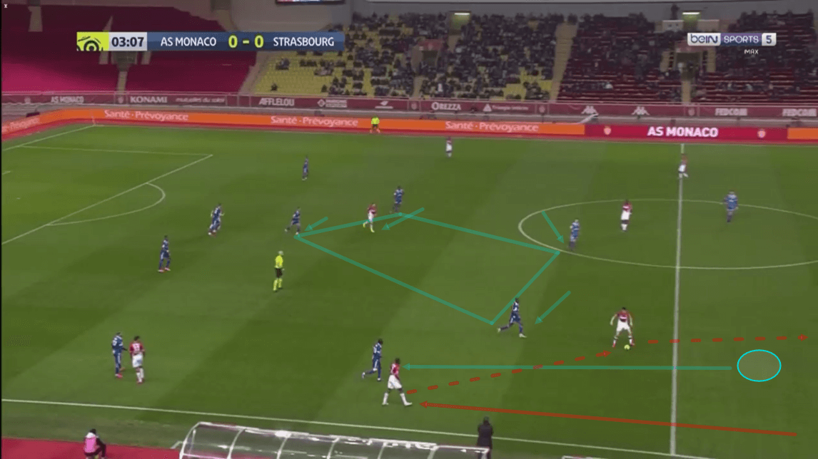 Ligue 1 2019/20: Monaco vs Strasbourg - tactical analysis tactics