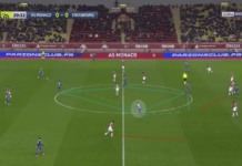 Ligue 1 2019/20: Monaco vs Strasbourg - tactical analysis tactics