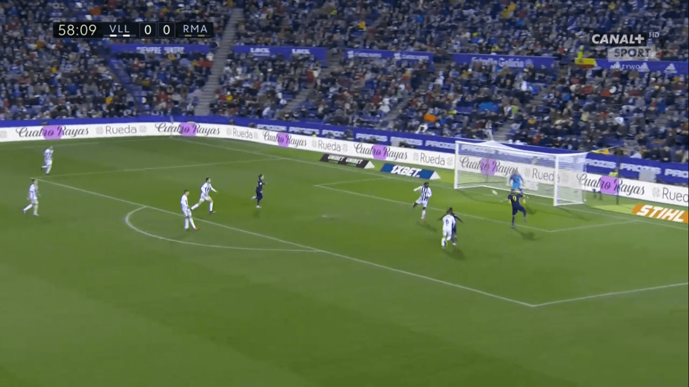 La Liga 2019/20: Real Madrid vs Real Valladolid – tactical analysis tactics