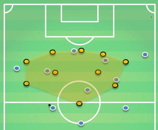 How to create a match plan - tactical analysis tactics