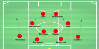 AC Milan 2019/20: How Pioli can improve them tactically - scout report - tactics