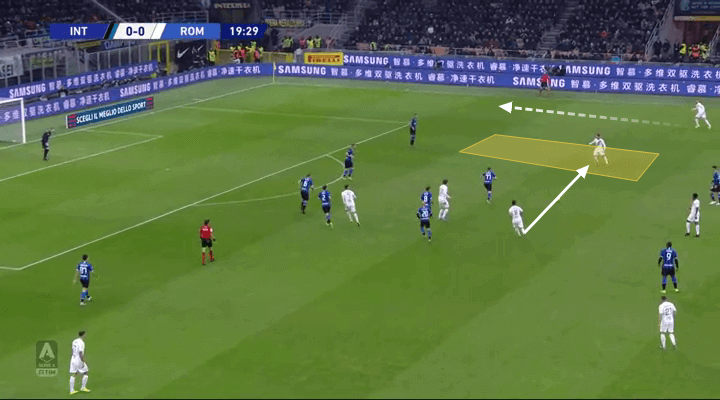 AS Roma 2019/20: Paulo Fonseca's build-up patterns - scout report - tactical analysis tactics