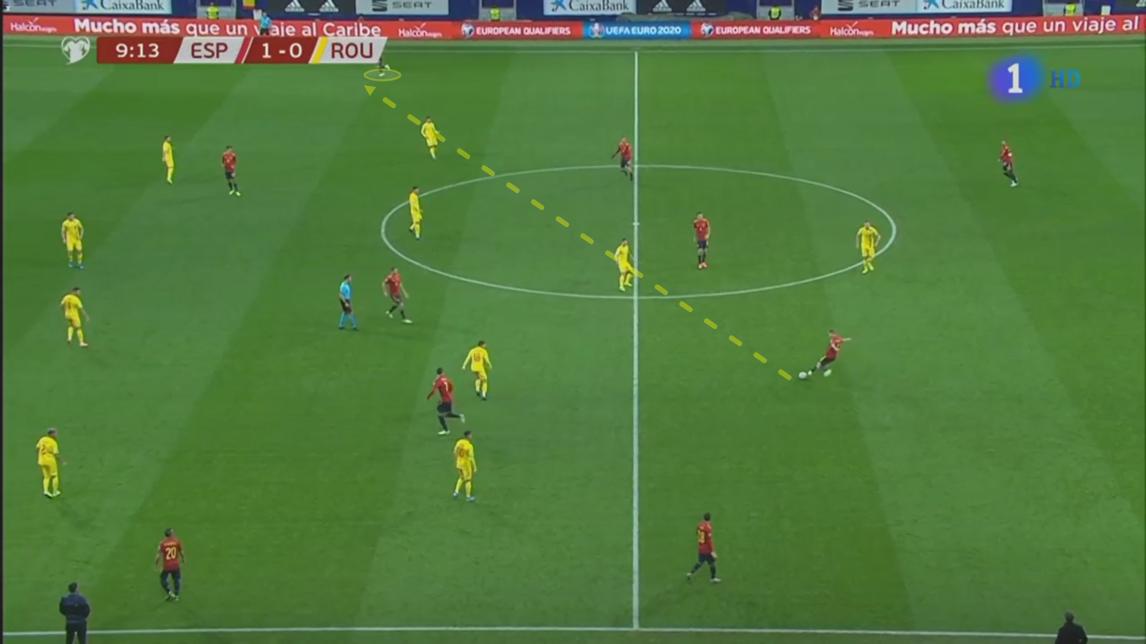 Robert Moreno at Monaco 2019/20 - tactical analysis tactics
