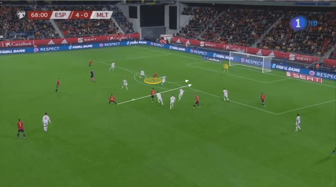 Bundesliga 2019/20: How Dani Olmo will fit into RB Leipzig's side - scout report - tactical analysis tactics
