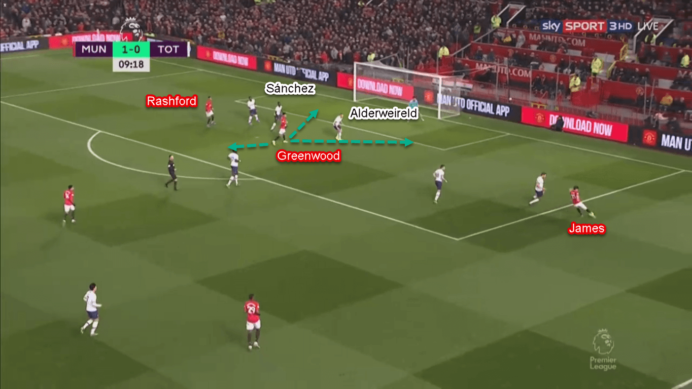 Mason Greenwood 2019/20 - Scout Report - Tactical Analysis Tactics