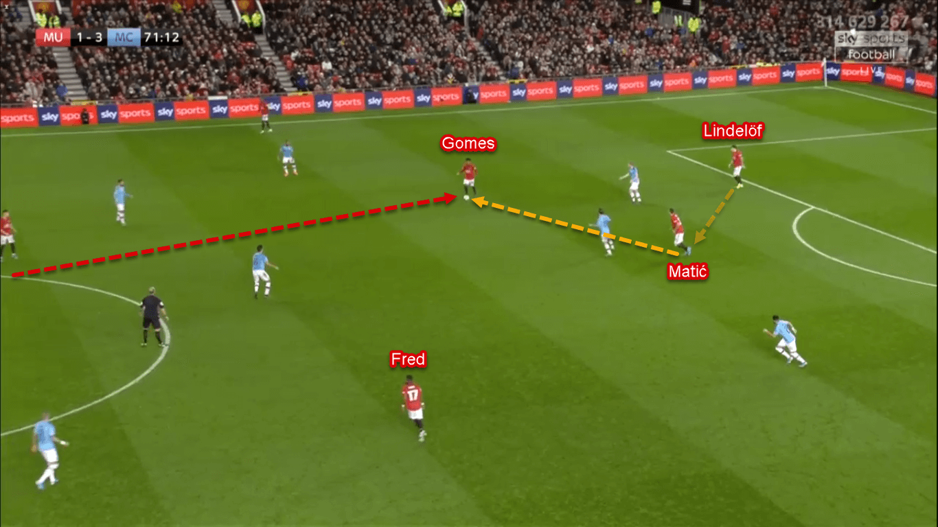 Angel Gomes 2019/20 - Scout Report - Tactical Analysis Tactics