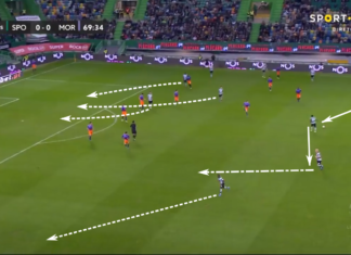 Silas at Sporting Portugal 2019/20 – tactical analysis tactics