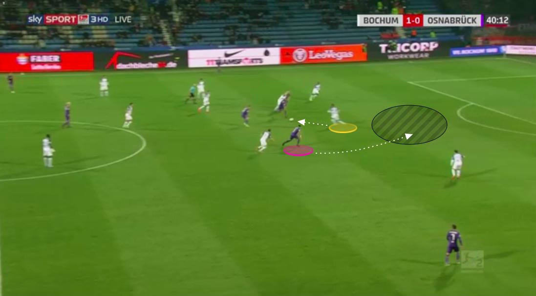 Armel Bella-Kotchap 2019/20 - scout report - tactical analysis tactics