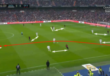 La Liga 2019/20: Real Madrid vs Sevilla – tactical analysis tactics