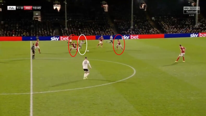EFL Championship 2019/20: Fulham vs Middlesbrough - tactical analysis tactics