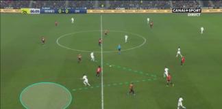 Ligue 1 2019/20: Rennes vs Marseille - tactical analysis tactics