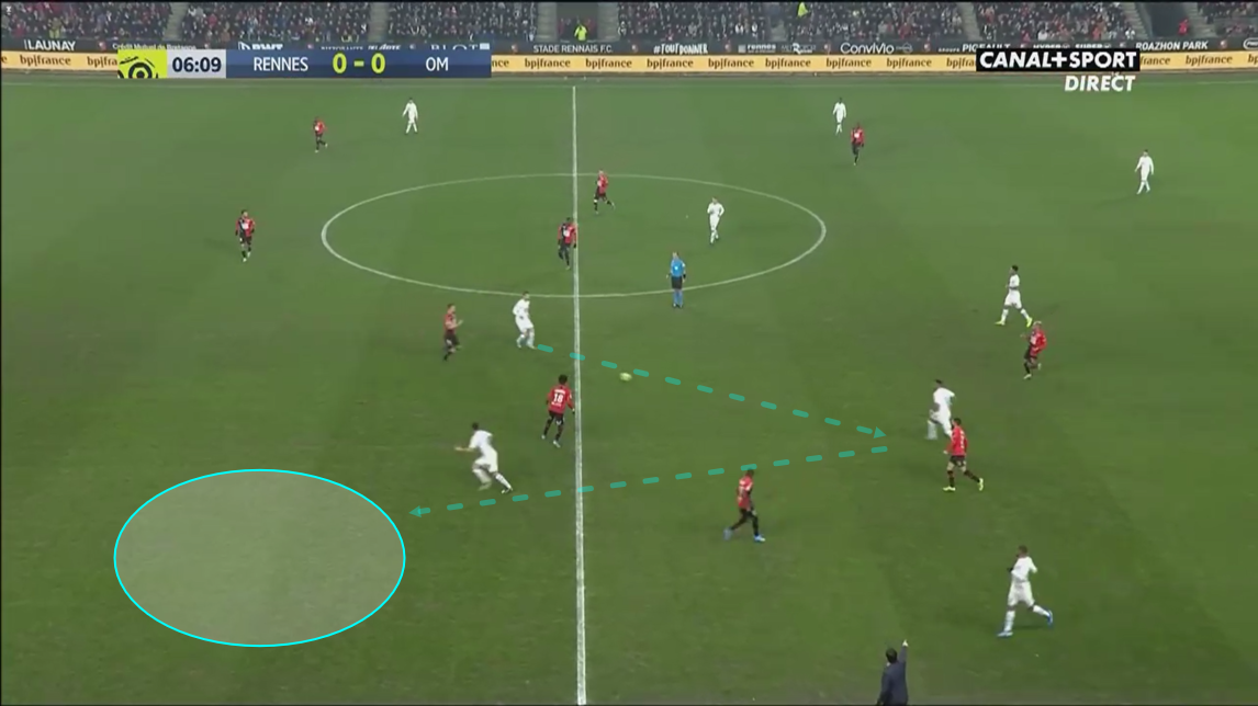 Ligue 1 2019/20: Rennes vs Marseille - tactical analysis tactics