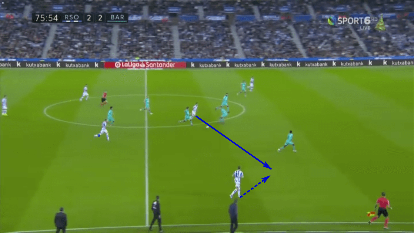 Mikel Oyarzabal 2019/20 - scout report - tactical analysis tactics