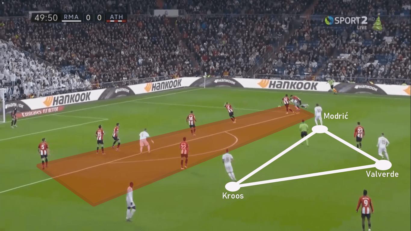 Zinedine Zidane at Real Madrid 2019/20 - tactical analysis tactics