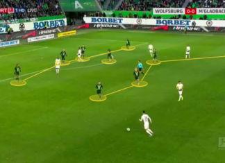Bundesliga 2019/20: Why have Wolfsburg's defence been so effective? - tactical analysis tactics
