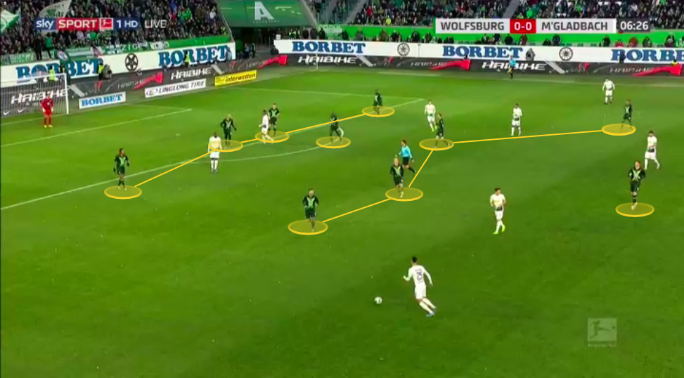 Bundesliga 2019/20: Why have Wolfsburg's defence been so effective? - tactical analysis tactics