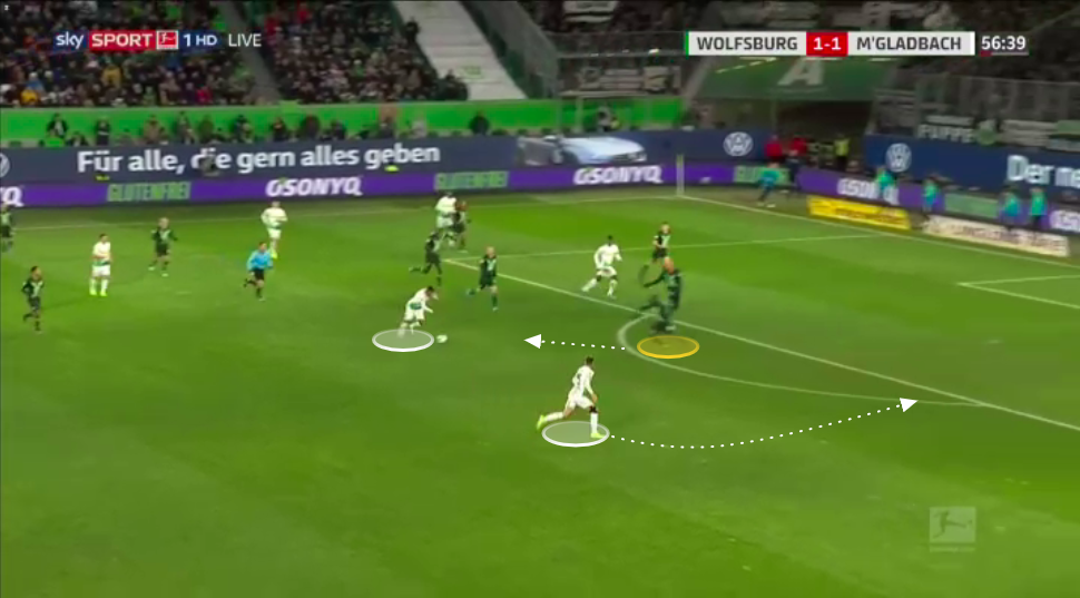 Wolfsburg 2019/20: Why has their defence been so effective? - tactical analysis tactics