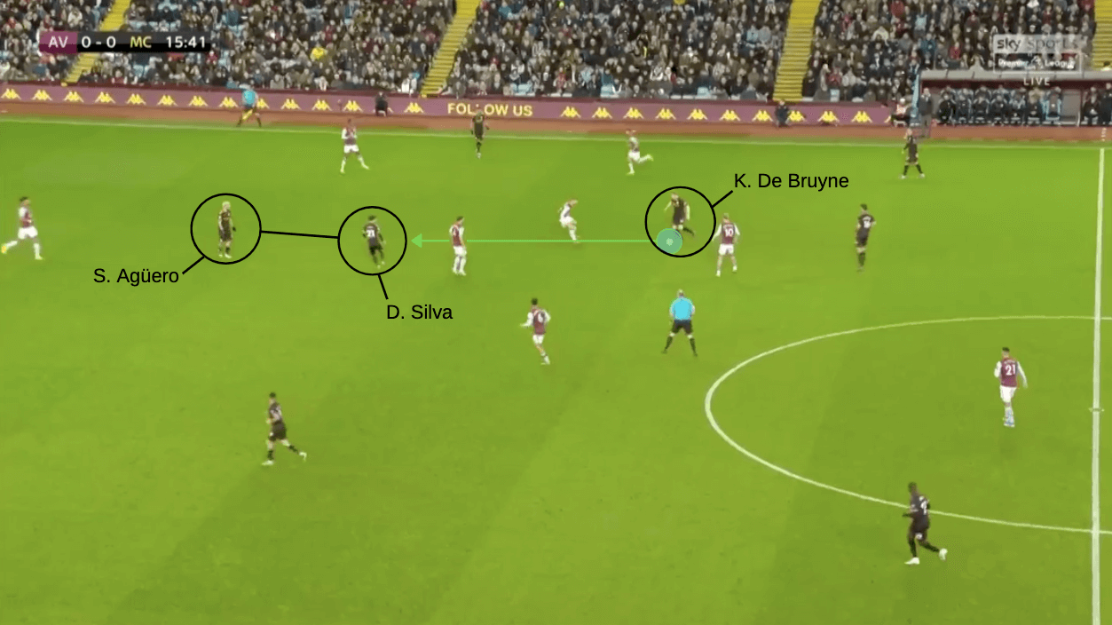 Sergio Aguero: Performance Review vs Aston Villa scout report tactics