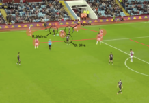 Sergio Aguero: Performance Review vs Aston Villa scout report tactics