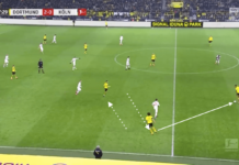 Bundesliga 2019/20: Borussia Dortmund vs Koln - tactical analysis tactics