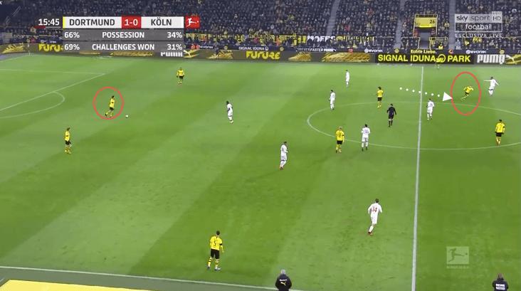 Bundesliga 2019/20: Borussia Dortmund vs Koln - tactical analysis tactics