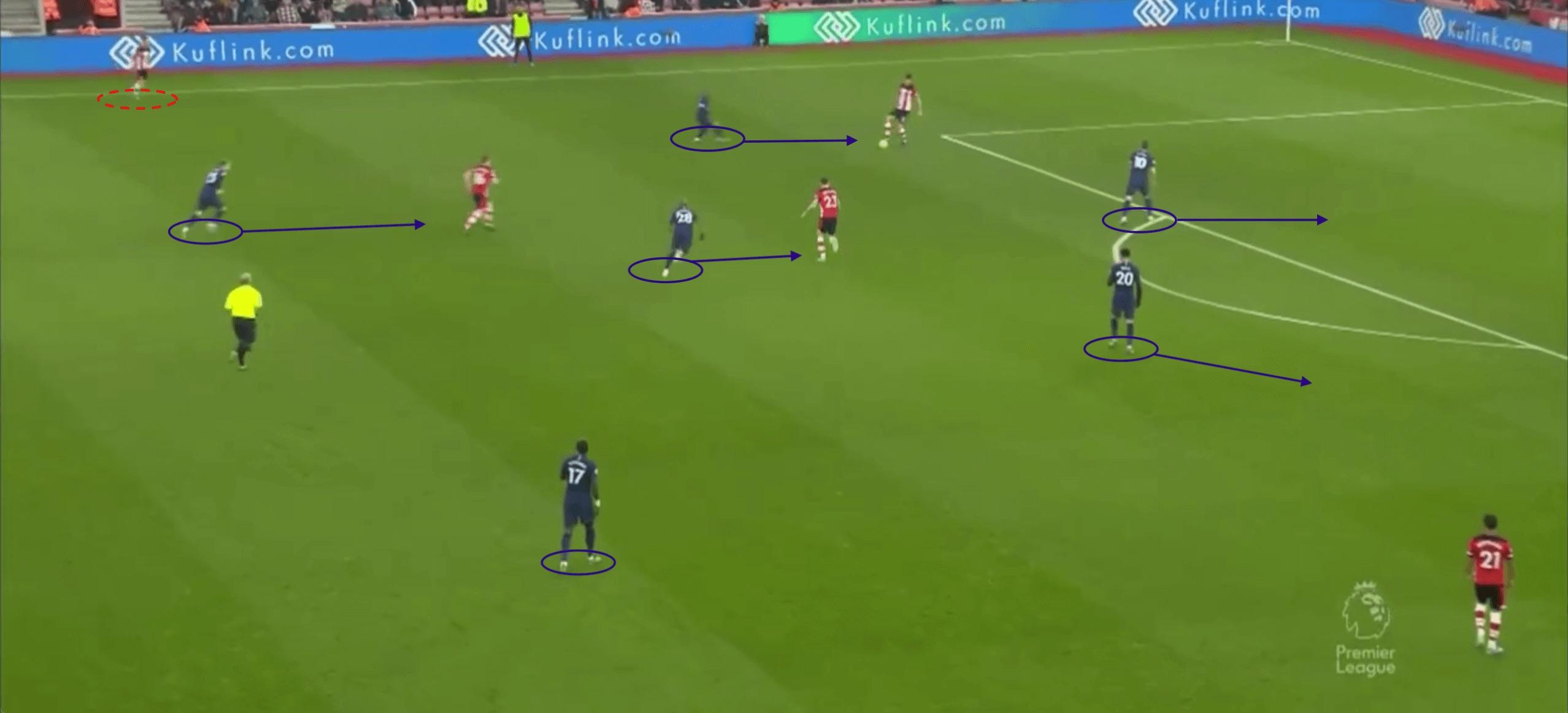 Premier League 2019/20: Southampton vs Tottenham - tactical analysis tactics