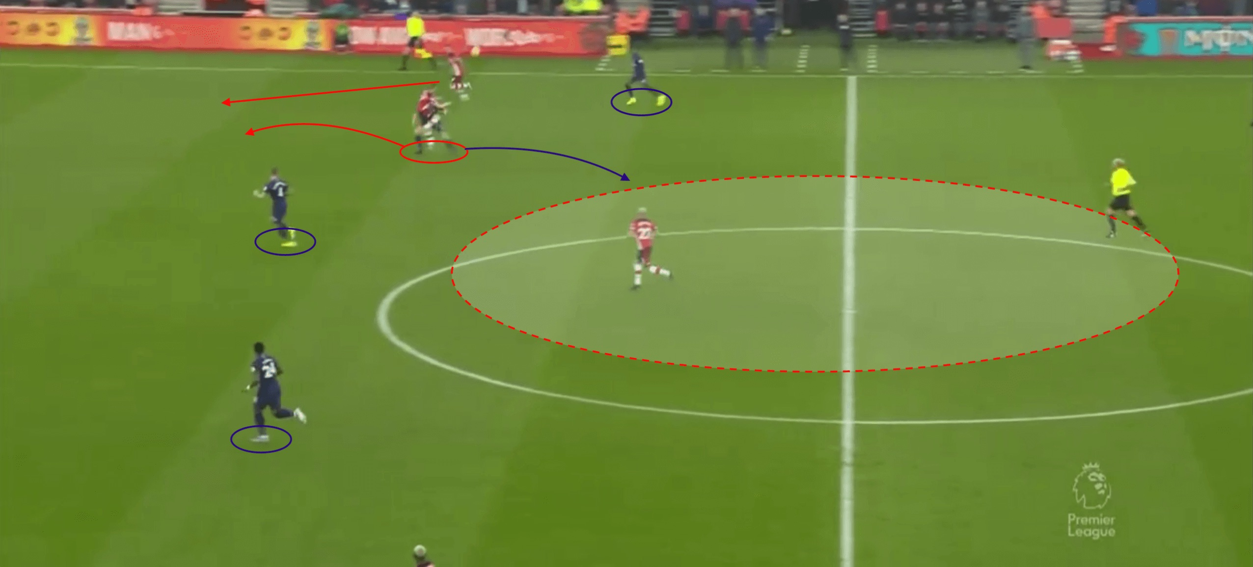 Premier League 2019/20: Southampton vs Tottenham - tactical analysis tactics
