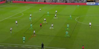 Spanish Super Cup 2020: Valencia vs Real Madrid - tactical analysis tactics