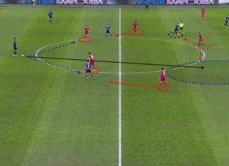 Coppa Italia 2019/20: Inter vs Fiorentina - tactical analysis tactics