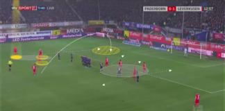 Bundesliga 2019/20: Paderborn vs Bayer Leverkusen - tactical analysis tactics