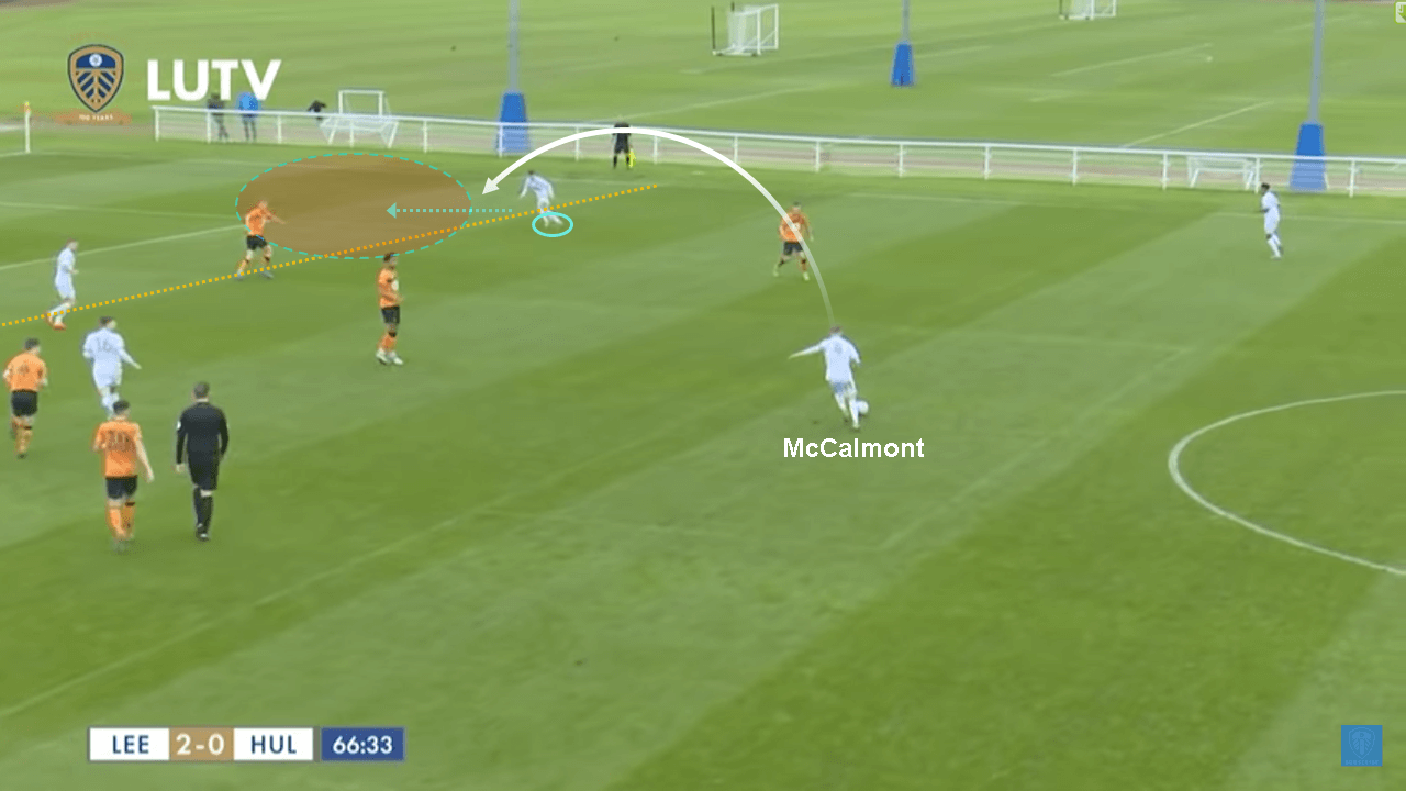 Alfie McCalmont 2019/20: Scout Report tactical analysis tactics