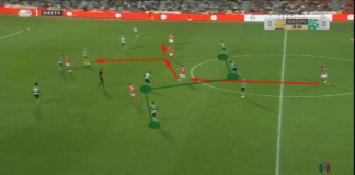 Liga NOS 2019/20: Sporting Portugal vs Benfica – tactical preview tactics