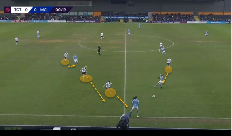Tottenham Hotspur Women 2019/20: Analysing their defensive frailties - scout report - tactical analysis tactics
