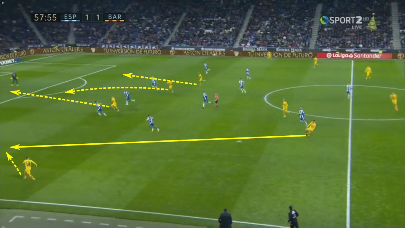 La Liga 2019/20: Espanyol vs Barcelona – tactical analysis