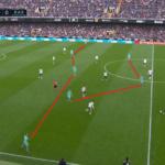 La Liga 2019/20: Valencia vs Barcelona: Tactical Analysis tactics