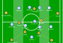 FAWSL 2019/20: Brighton Women vs Arsenal Women - tactical analysis tactics