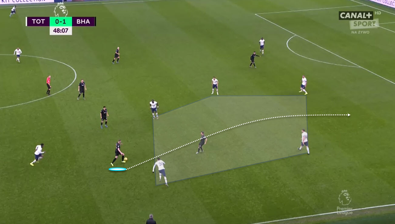 Recruiting a central defender for Arsenal: Part two scouting Adam Webster tactical analysis tactics