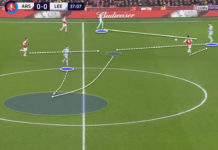Recruiting a central defender for Arsenal: Part three: Scouting Ben White - tactical analysis tactics