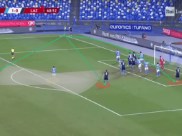 Coppa Italia 2019/20: Napoli vs Lazio - tactical analysis tactics